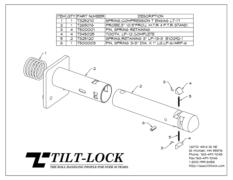Tilt-Lock Probe Breakdown
